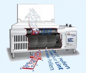 EZ Breath Home Ventilation System